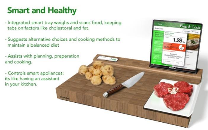 智能生活,智能家电,健康饮食,食谱,家居用品