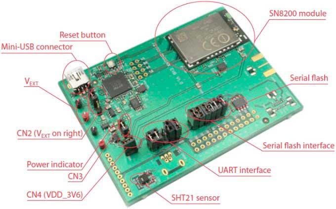 日本Murata Synode系列 WiFi 模块SN8200简化物联网硬件设计