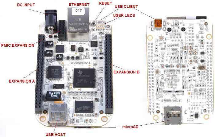 【硬件有道】:说说少人有知的开源斗士BeagleBone