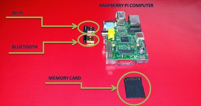 微智能神器Pylon能让访客免密码使用家庭WiFi网络