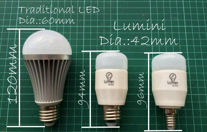 微智能LuMini智能灯泡Only25美元
