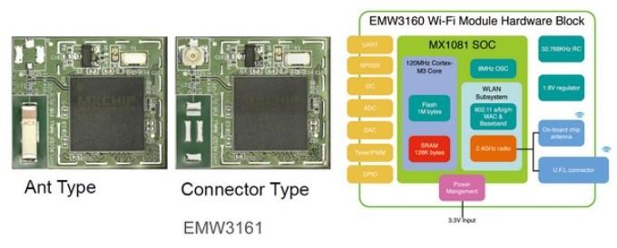 首届MXCHIP智能硬件创新设计大赛正式拉开序幕