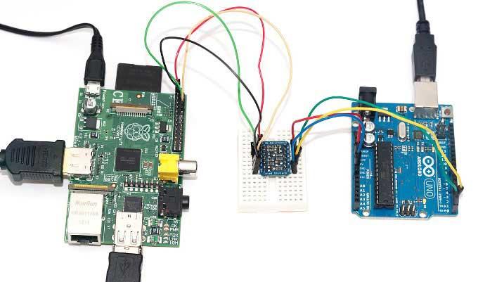 开源Raspberry Pi和Ardruino等让家庭自动化变得更简单易行