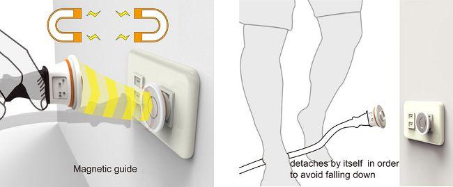 Blind Adapter盲人用插头,通过磁力来引导,不会插错