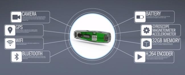 Lifelogger能记录用户的轨迹、辨识人脸、辨认声音除噪等