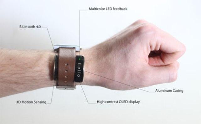 Glance在保留用户佩戴传统手表习惯的时候,一步跨进智能