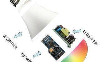 ZigBee Light Link智能灯泡方案