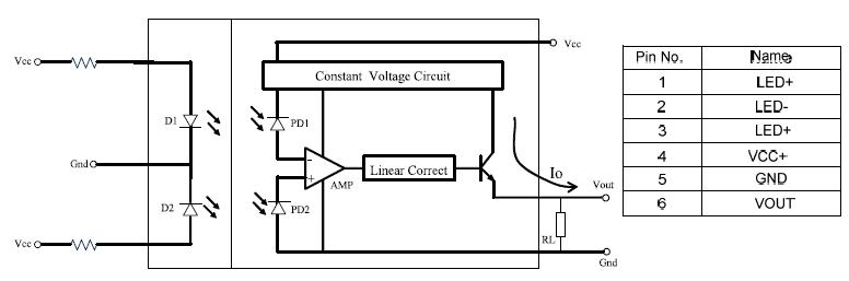 LST1303R 穿戴光电式心率传感器方案