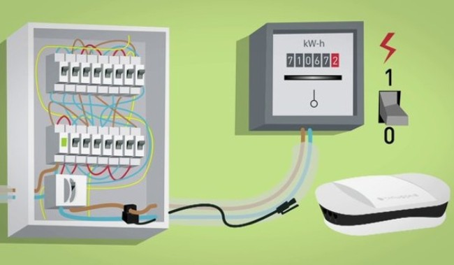 Smappee智能电表能告诉你哪个家电在浪费电