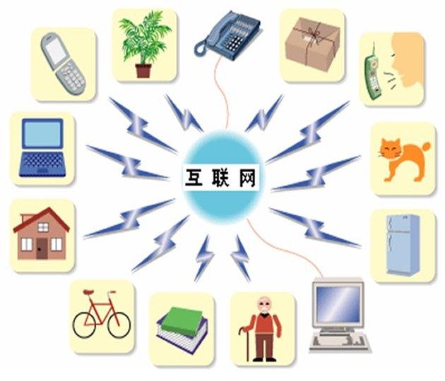从互联网到物联网,智能硬件成不能缺少的物件