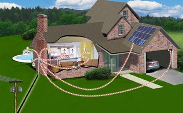 面对智能家居的无数高能耗产品,智慧能源应该是重中之重