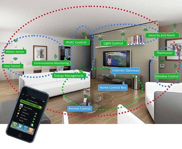 智能家居可能成为手机无法承受之重