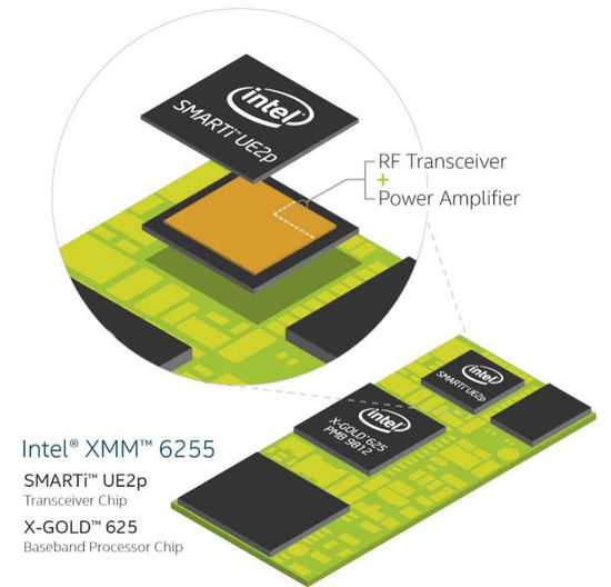 Intel发布了连接物联网的世界上最小的独立无线调制解调器