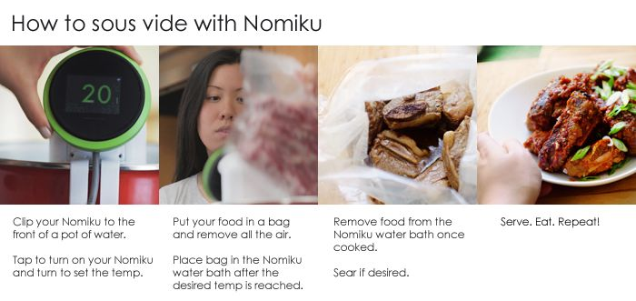 Nomiku浸入式加热循环器加速家庭餐饮变革