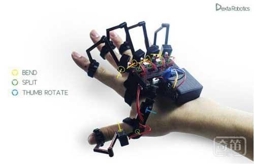 这个装备有点酷,有了它你就能控制虚拟物体
