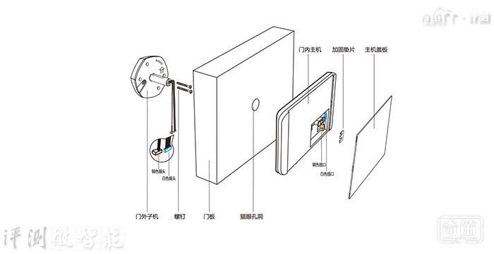 评测微智能 移康WiFi智能防盗猫眼