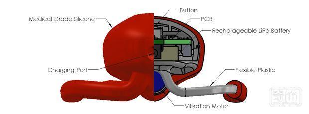 EVA 成为众筹1000%的智能振动器