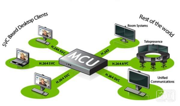 软硬兼施是设计低功耗MCU系统的关键