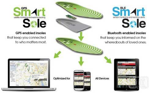 可定位的SmartSoles智能鞋垫