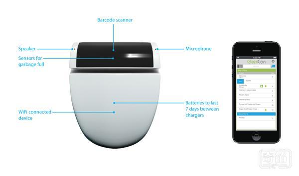 GeniCan智能垃圾桶能够通过监控垃圾来掌握家庭用品状态