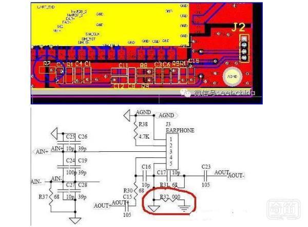 详解0欧姆电阻的作用