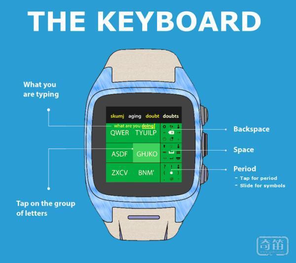 智能手表iType能让你不费力地在上面打字