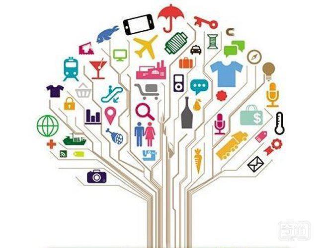 万物互联,物联网的真正价值到底是什么