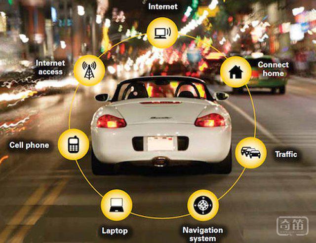 车联网的创新玩法