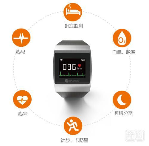 挖掘智能硬件道理,橙意鼾症监测仪2.0能监控睡眠数据并同步云端