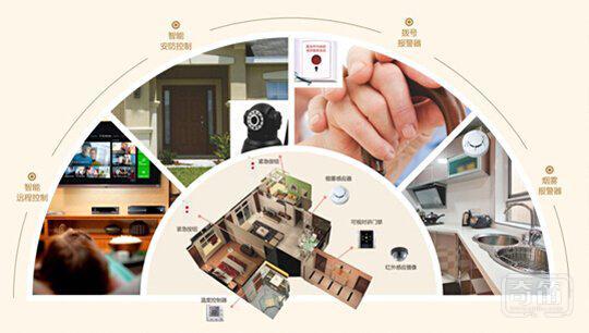 未来没有配置智能家居系统的房子,就是毛坯房
