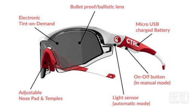 Ctrl One智能眼镜能自动调节镜片亮度