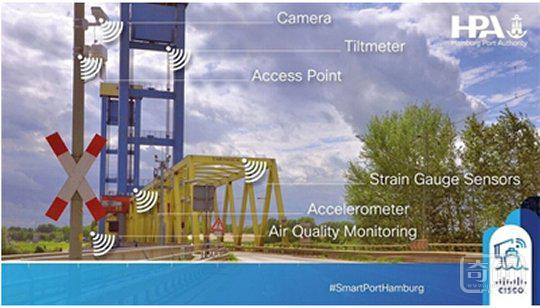 德国铺了一条智能马路 接入传感器收集数据