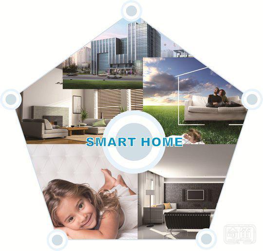 中美用户对智能家居的理解和需求竟如此不同