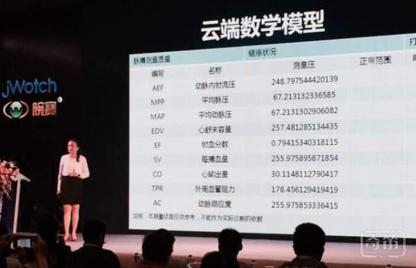 """访统捷科技COO""""铁娘子""""杨慧"""