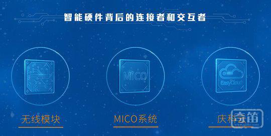 上海庆科发布物联网操作系统 MiCO 2.0,实现物联网底层和云端的连接