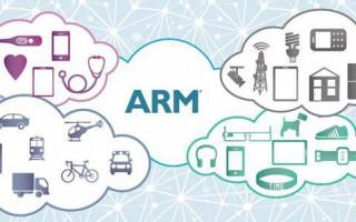 ARM Powered®智能设备,运动不落幕