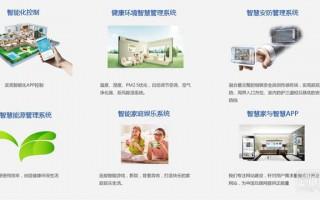 百家制造商调研:宁波梦居智能科技有限公司