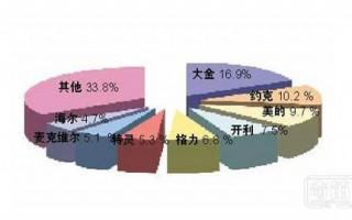 """良工""""、""""鎏商""""、""""金翼""""榜单登场 中国暖通空调制冷产业年度评选即将开启"""