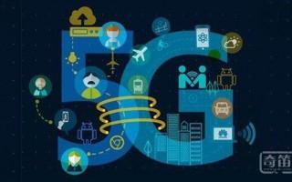 无人驾驶、VR、AR时代即将开启,中国电信2018年将完成5G商用版本