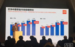 中国家用电器研究院发布《射流式自动空气净化送风系统》团体标准,助力室内空气净化迈入2.0时代