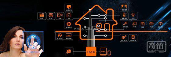 2018年 智能家居设备将更多样化