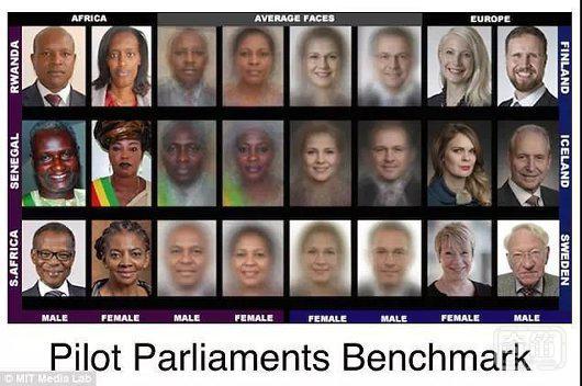 """人脸识别出现""""技术偏见"""",长得太黑无法识别?"""