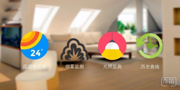 智能家居与室内空气质量监测